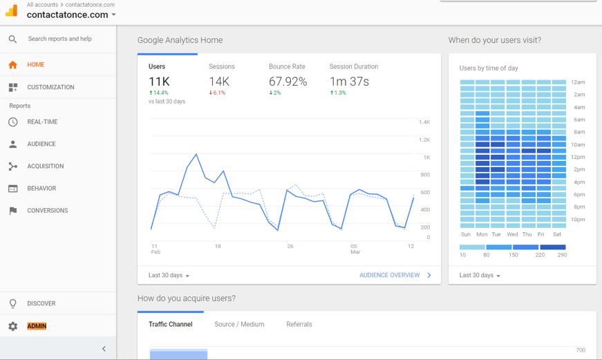 Google Analytics Backend for Installation